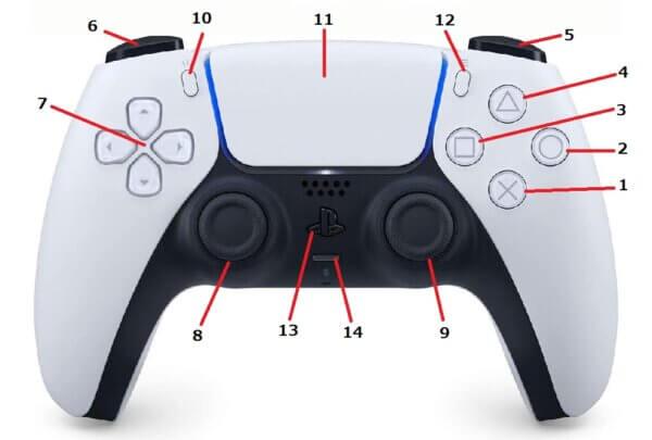 DualSense ボタン名称