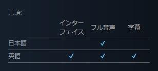 Steamの対応言語表記