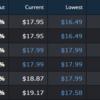 Steamのゲームを安く買える海外ストアまとめ