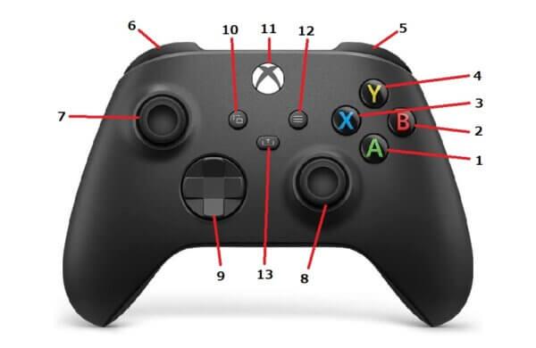 xbox series x s コントローラー ボタン名称